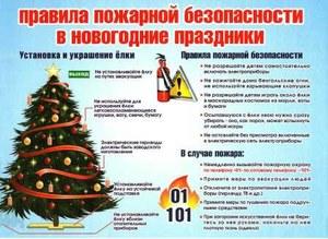 Правило пожарной безопасности в новогодние праздники