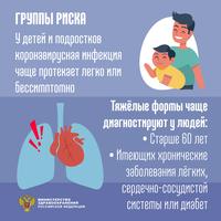 Коронавирус симптомы_Коронавирус симптомы 6.png